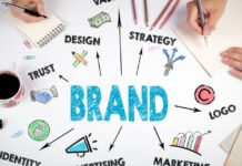 Branded Products For Promotion